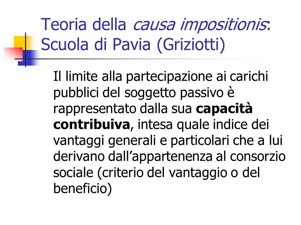Teoria della causa impositionis: Scuola di Pavia (Griziotti)
