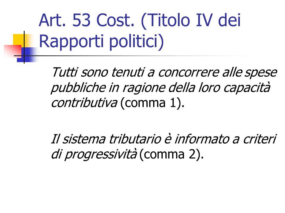 Art. 53 Cost. (Titolo IV dei Rapporti politici)