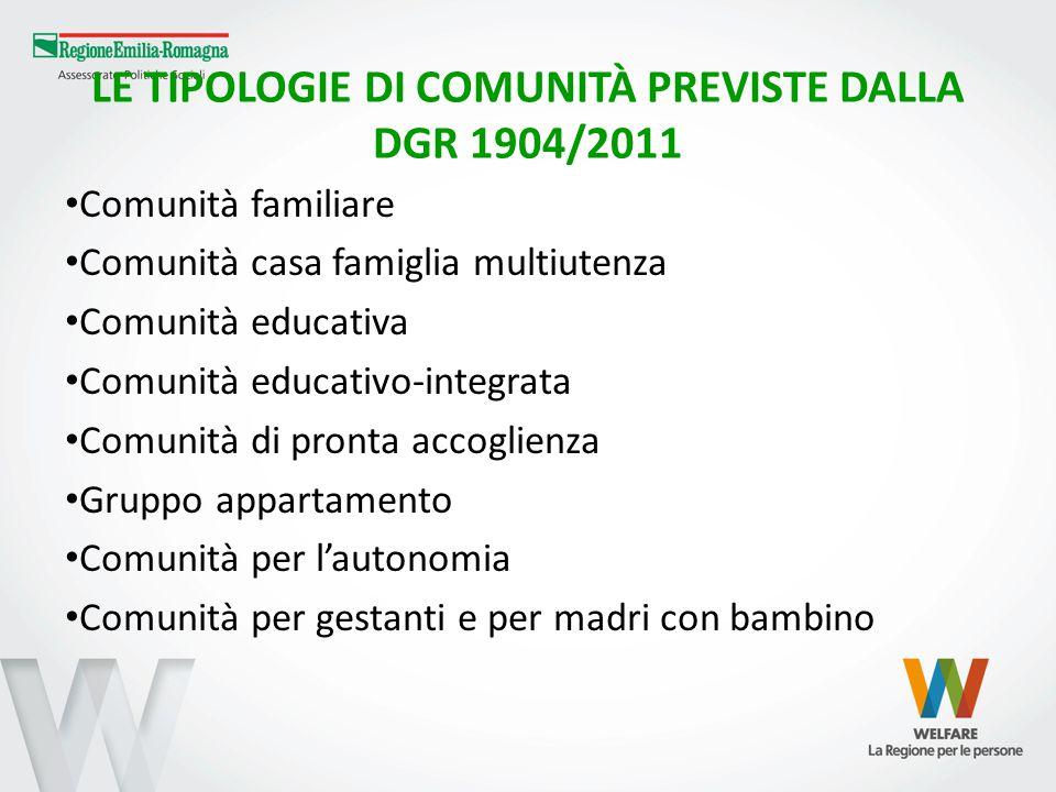 LE TIPOLOGIE DI COMUNITÀ PREVISTE DALLA DGR 1904/2011