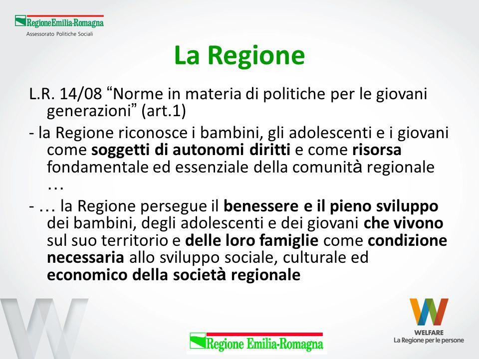 La Regione L.R. 14/08 Norme in materia di politiche per le giovani generazioni (art.1)