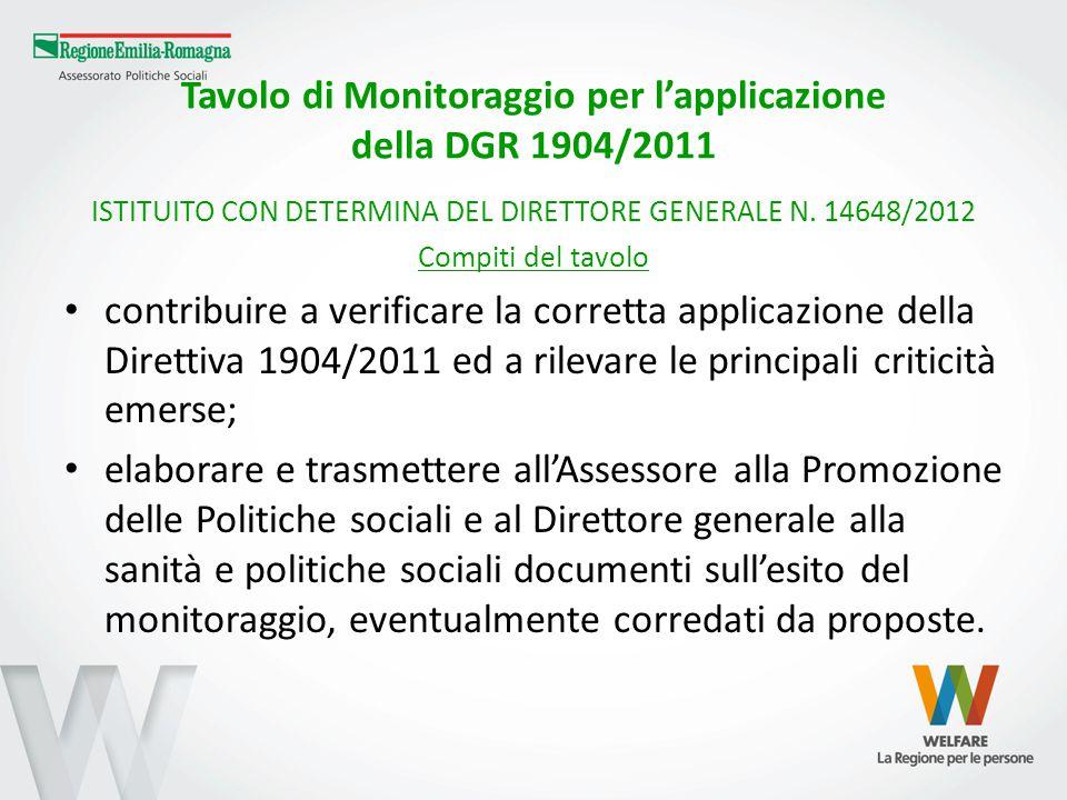 Tavolo di Monitoraggio per l'applicazione della DGR 1904/2011