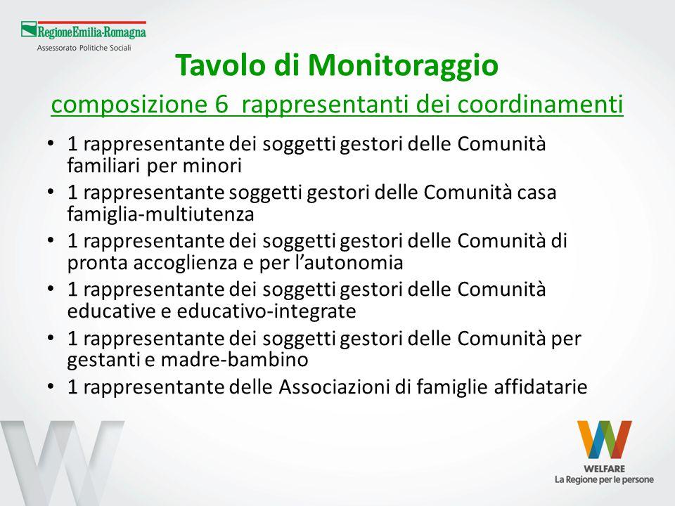 Tavolo di Monitoraggio composizione 6 rappresentanti dei coordinamenti