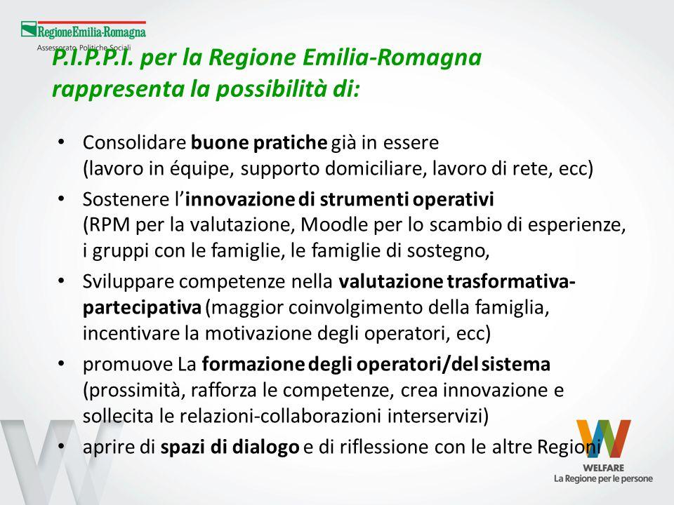 P.I.P.P.I. per la Regione Emilia-Romagna rappresenta la possibilità di: