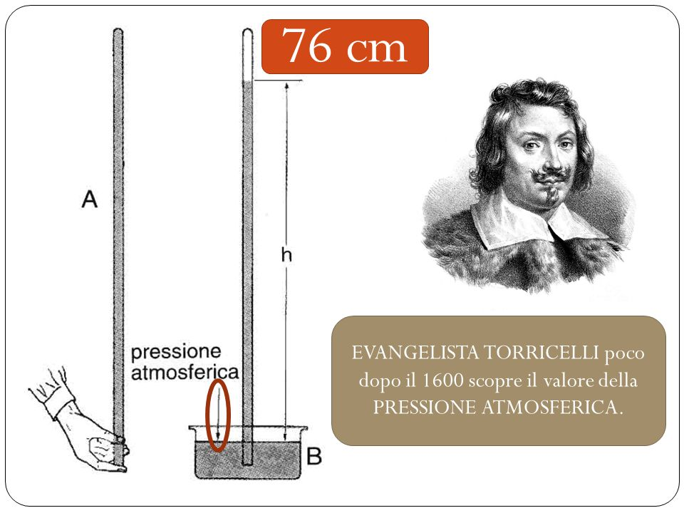 76 cm EVANGELISTA TORRICELLI poco dopo il 1600 scopre il valore della PRESSIONE ATMOSFERICA.