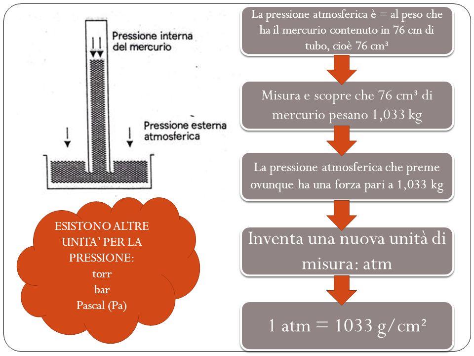 Inventa una nuova unità di misura: atm