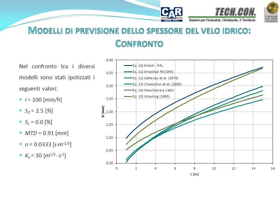 Modelli di previsione dello spessore del velo idrico: Confronto