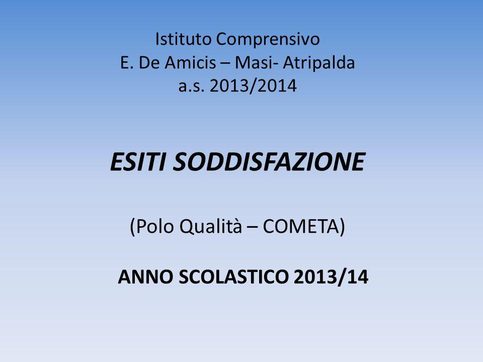 Istituto Comprensivo E. De Amicis – Masi- Atripalda a. s