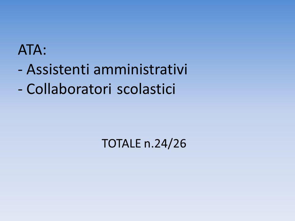 ATA: - Assistenti amministrativi - Collaboratori scolastici