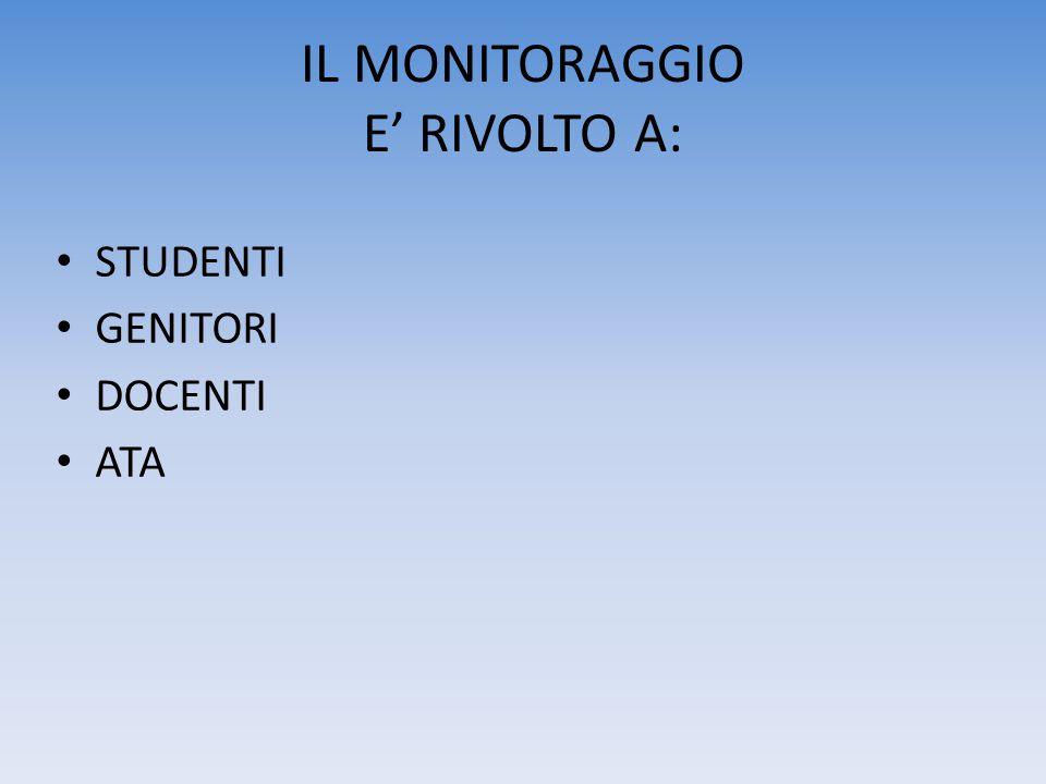 IL MONITORAGGIO E' RIVOLTO A: