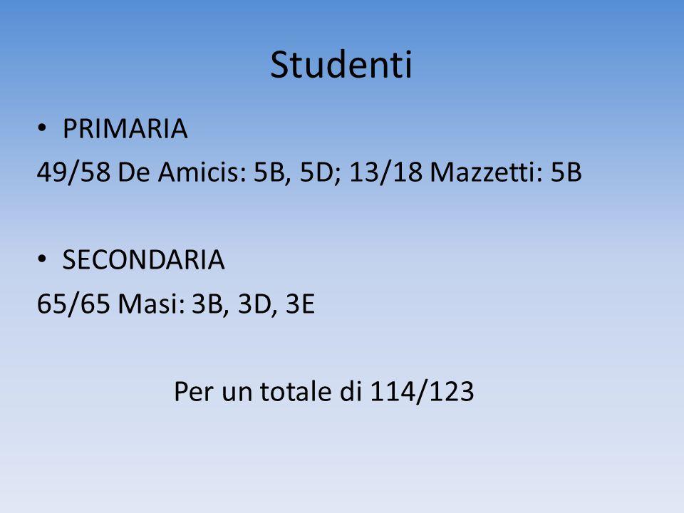 Studenti PRIMARIA 49/58 De Amicis: 5B, 5D; 13/18 Mazzetti: 5B