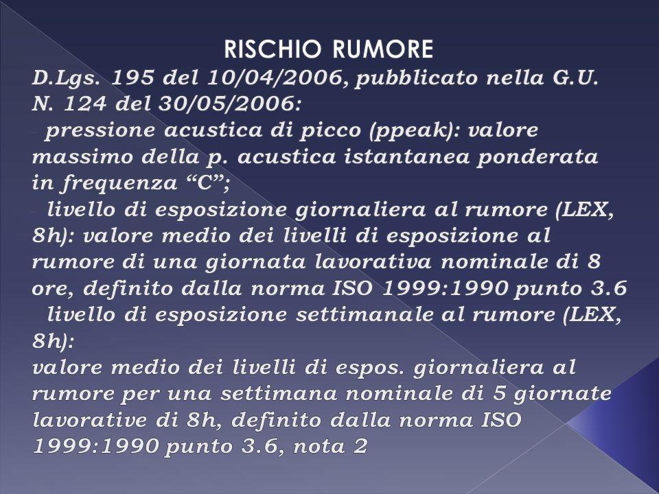 RISCHIO RUMORE D.Lgs. 195 del 10/04/2006, pubblicato nella G.U. N. 124 del 30/05/2006: