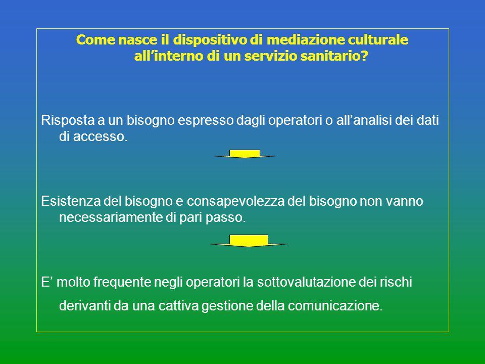 Come nasce il dispositivo di mediazione culturale all'interno di un servizio sanitario