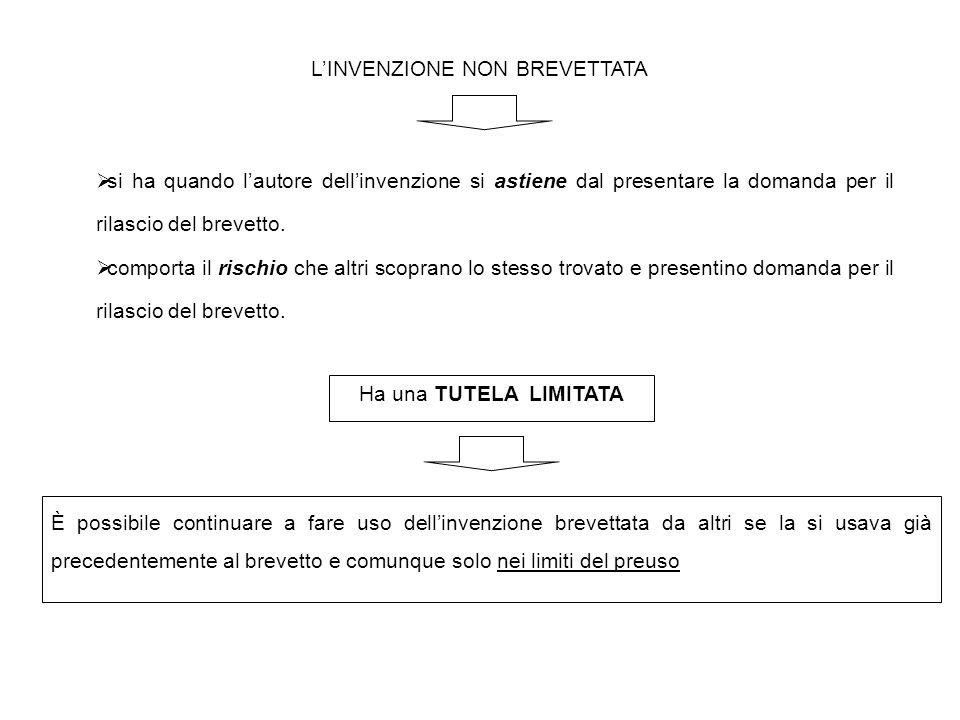 L'INVENZIONE NON BREVETTATA