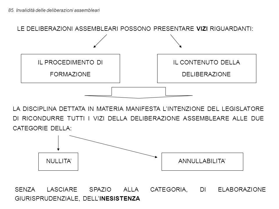 LE DELIBERAZIONI ASSEMBLEARI POSSONO PRESENTARE VIZI RIGUARDANTI: