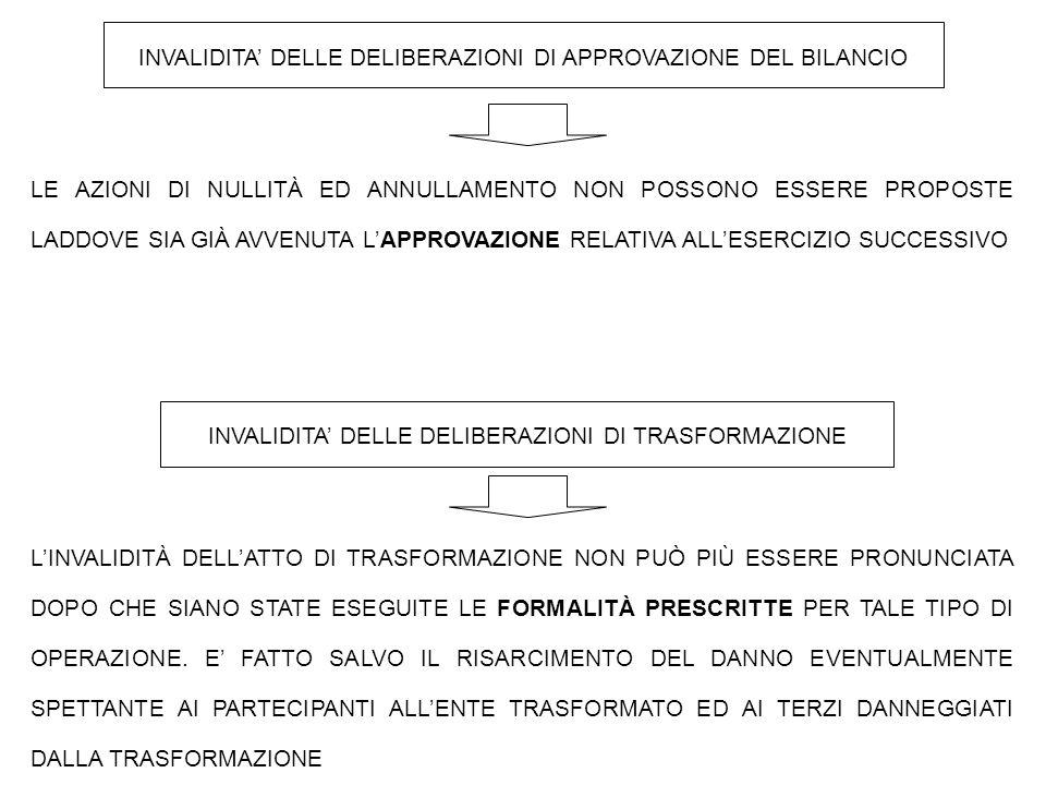 INVALIDITA' DELLE DELIBERAZIONI DI APPROVAZIONE DEL BILANCIO