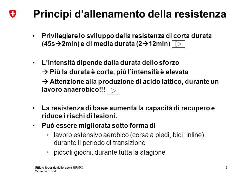 Principi d'allenamento della resistenza