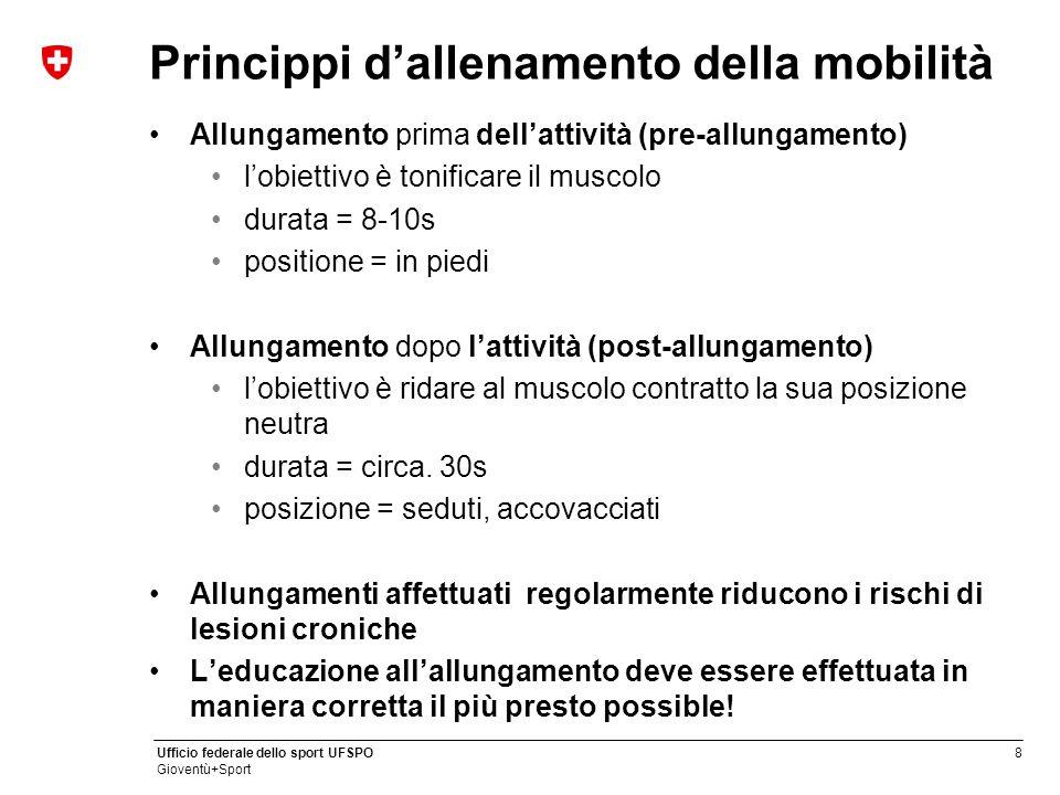 Princippi d'allenamento della mobilità