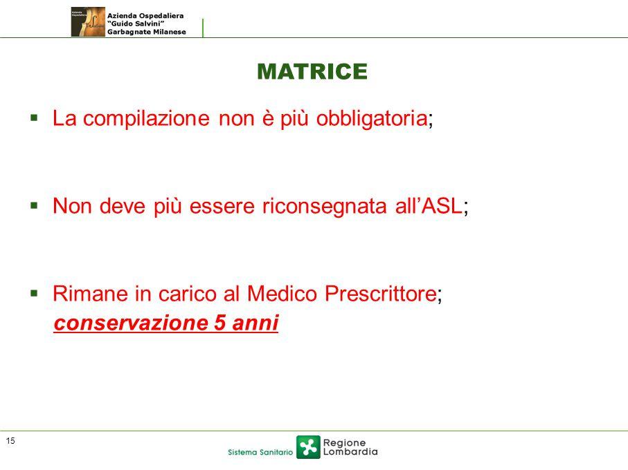 MATRICE La compilazione non è più obbligatoria; Non deve più essere riconsegnata all'ASL; Rimane in carico al Medico Prescrittore;