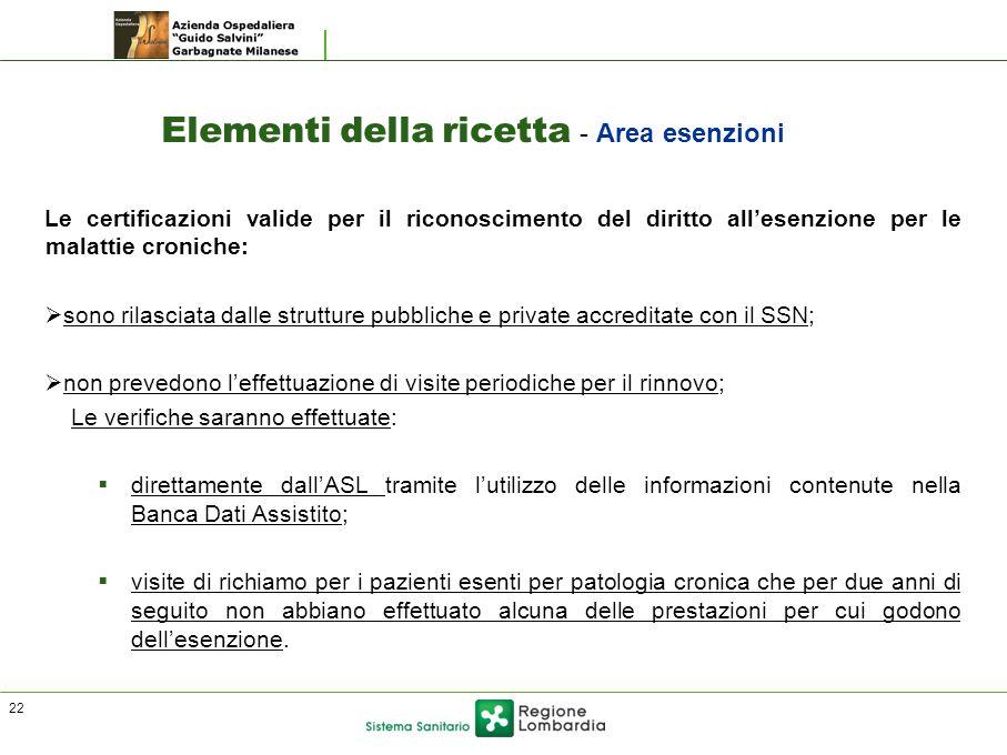 Elementi della ricetta - Area esenzioni