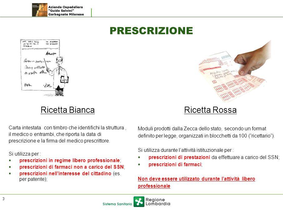 PRESCRIZIONE Ricetta Bianca Ricetta Rossa