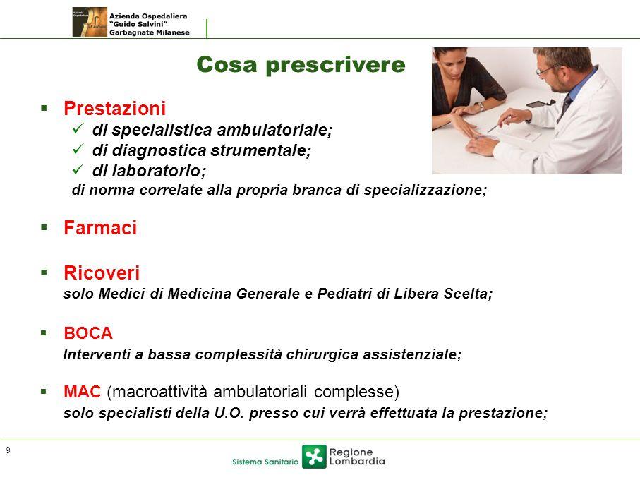 Cosa prescrivere Prestazioni Farmaci Ricoveri