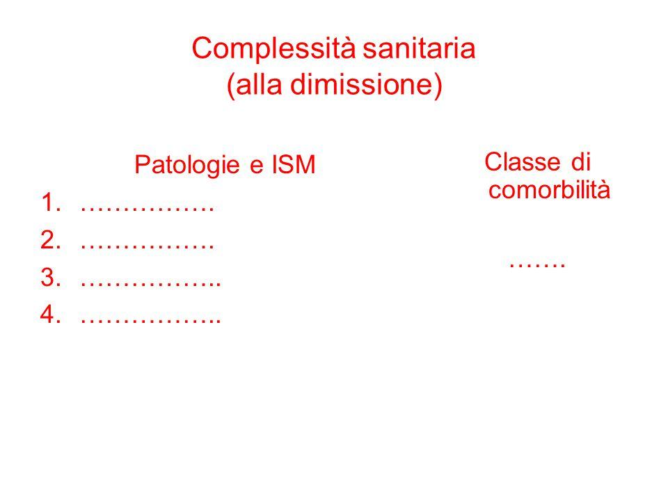 Complessità sanitaria (alla dimissione)