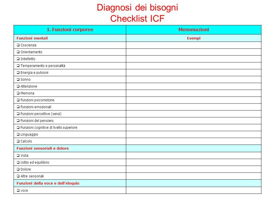 Diagnosi dei bisogni Checklist ICF
