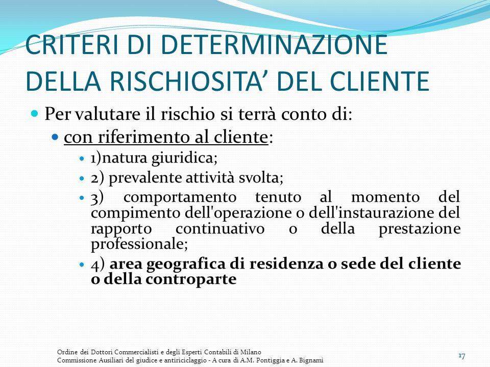 CRITERI DI DETERMINAZIONE DELLA RISCHIOSITA' DEL CLIENTE