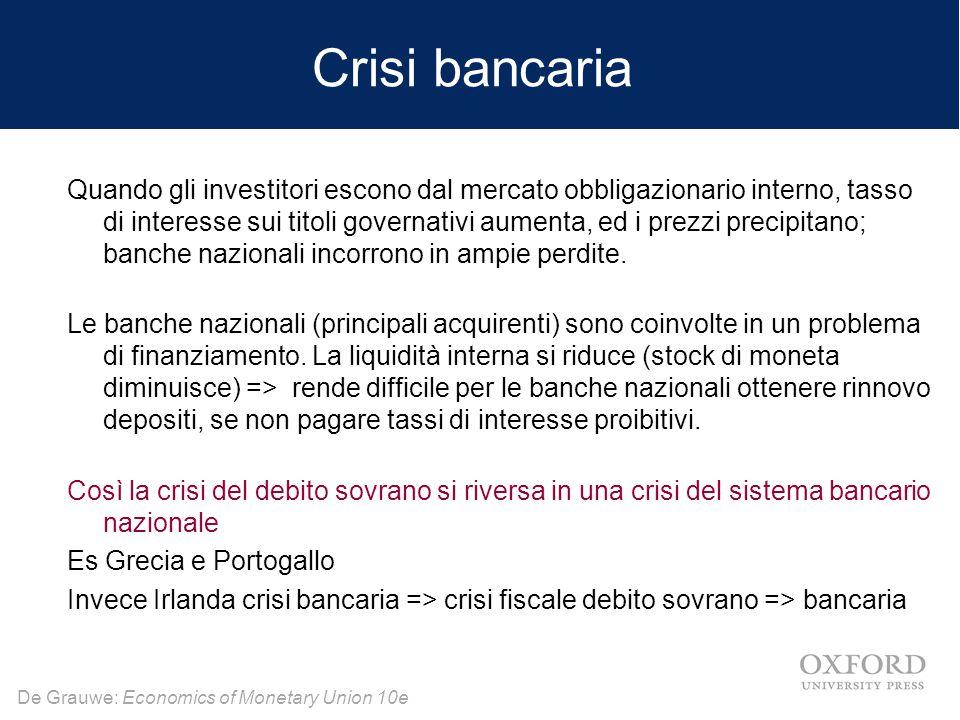 Crisi bancaria