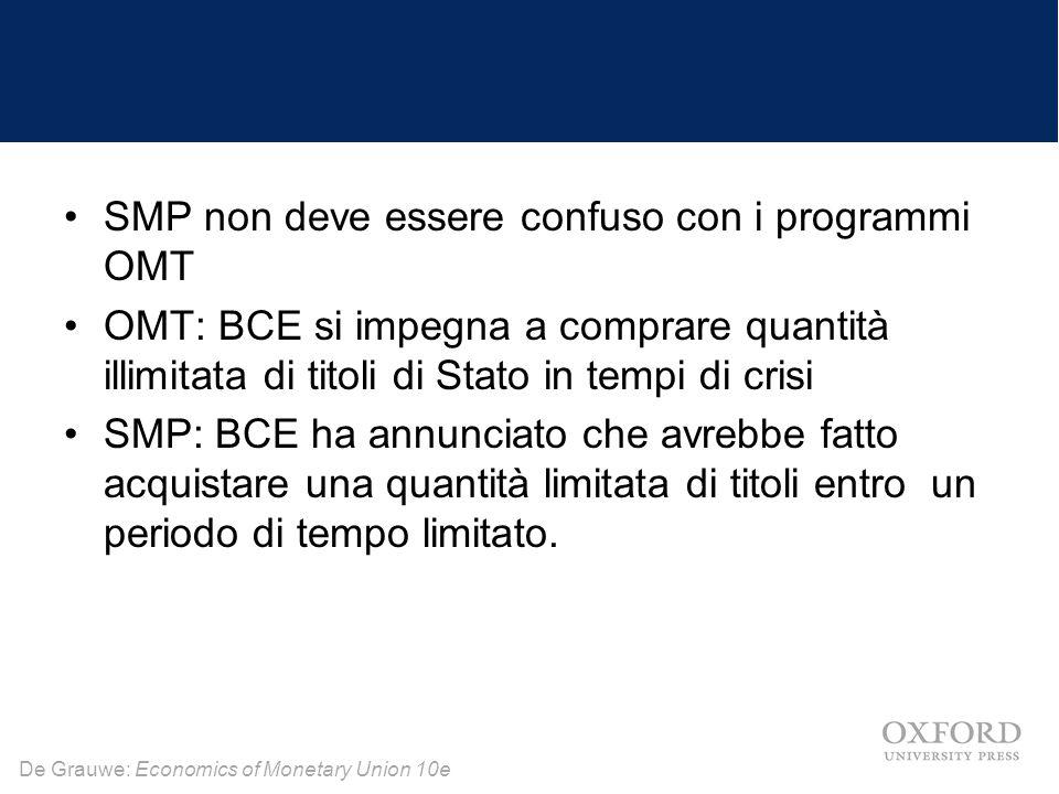 SMP non deve essere confuso con i programmi OMT