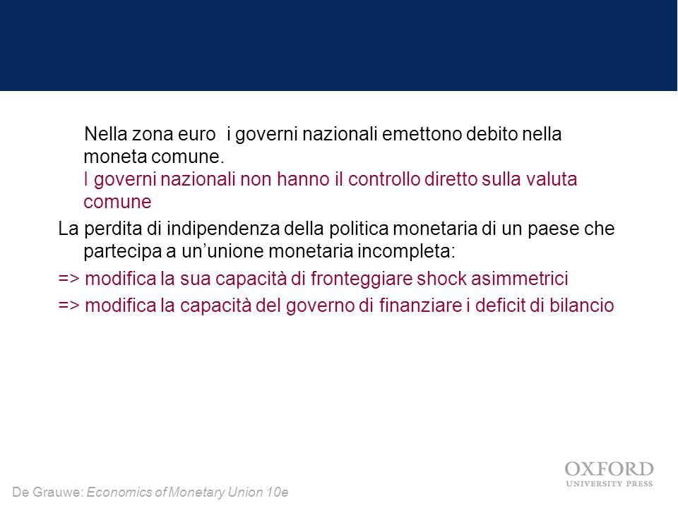 Nella zona euro i governi nazionali emettono debito nella moneta comune.