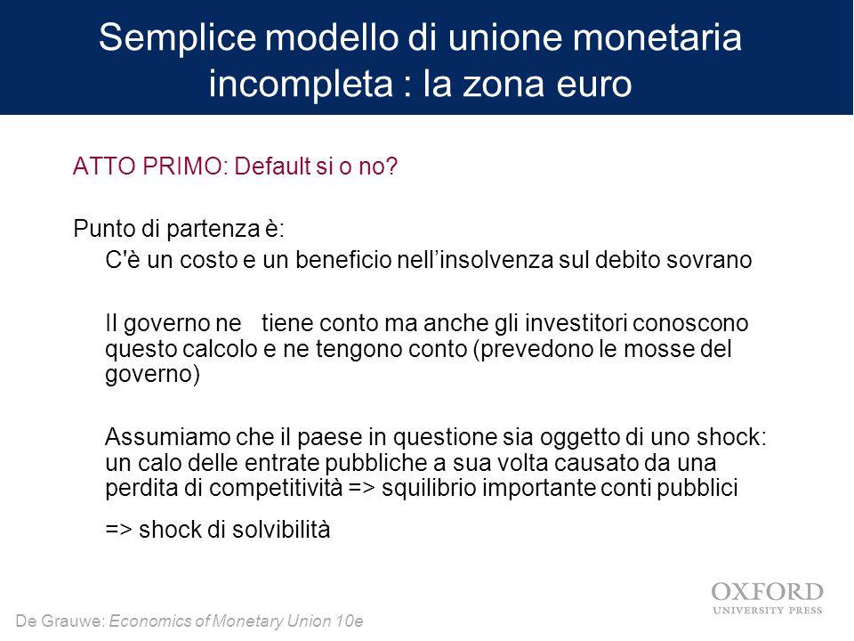 Semplice modello di unione monetaria incompleta : la zona euro