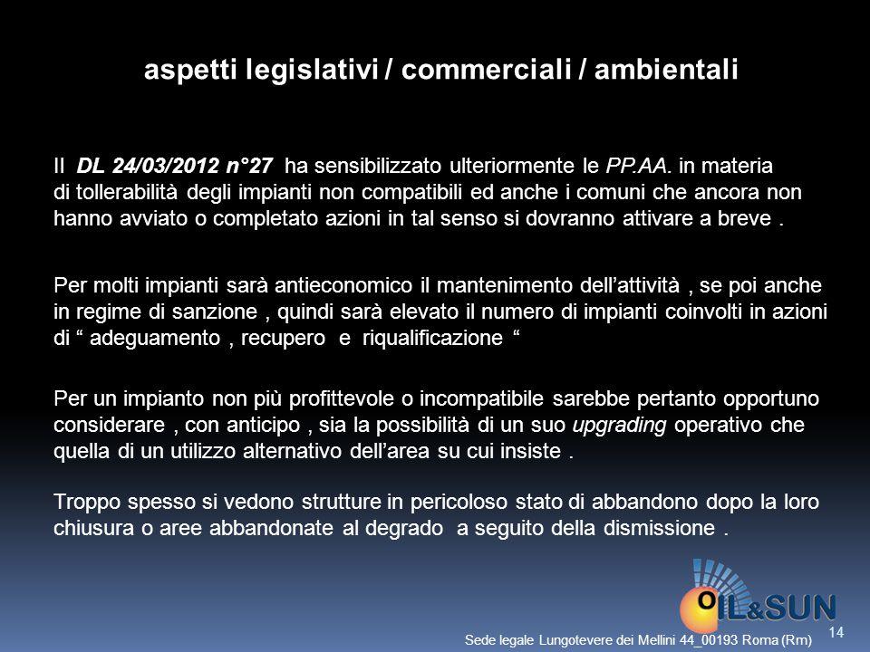aspetti legislativi / commerciali / ambientali