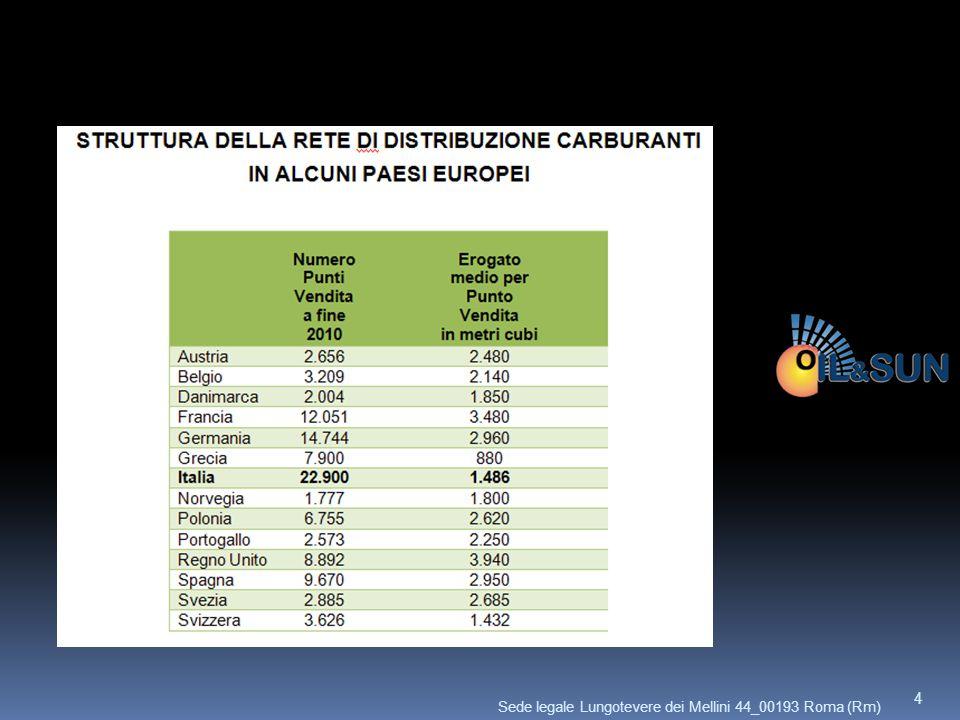 Ing.N.Capitani Sede legale Lungotevere dei Mellini 44_00193 Roma (Rm)