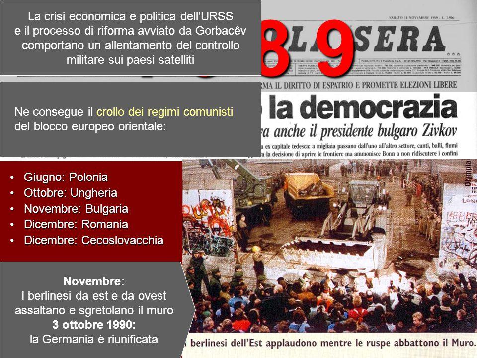 1 9 8 9 La crisi economica e politica dell'URSS