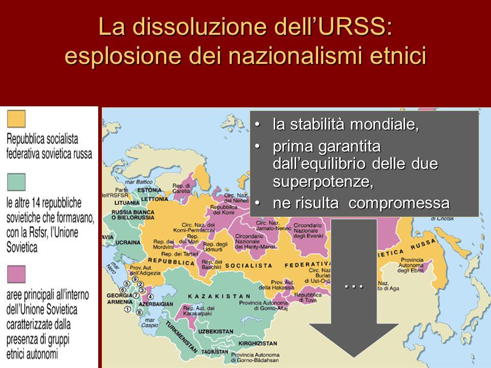La dissoluzione dell'URSS: esplosione dei nazionalismi etnici