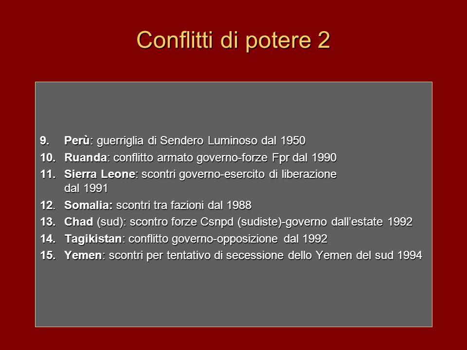 Conflitti di potere 2 9. Perù: guerriglia di Sendero Luminoso dal 1950