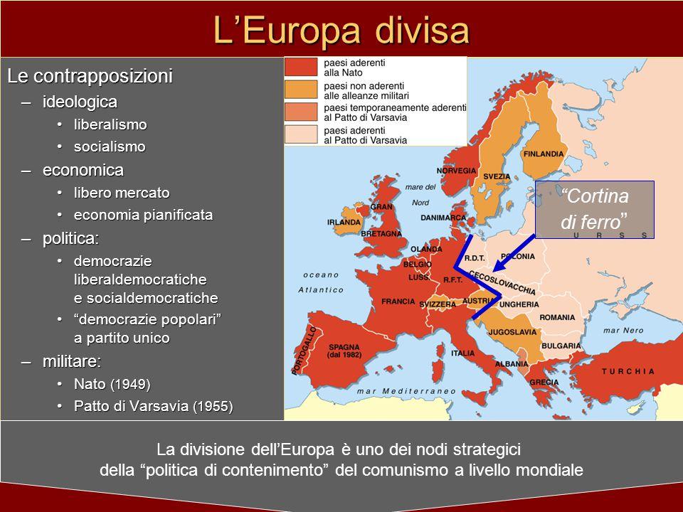 L'Europa divisa Le contrapposizioni Cortina di ferro ideologica