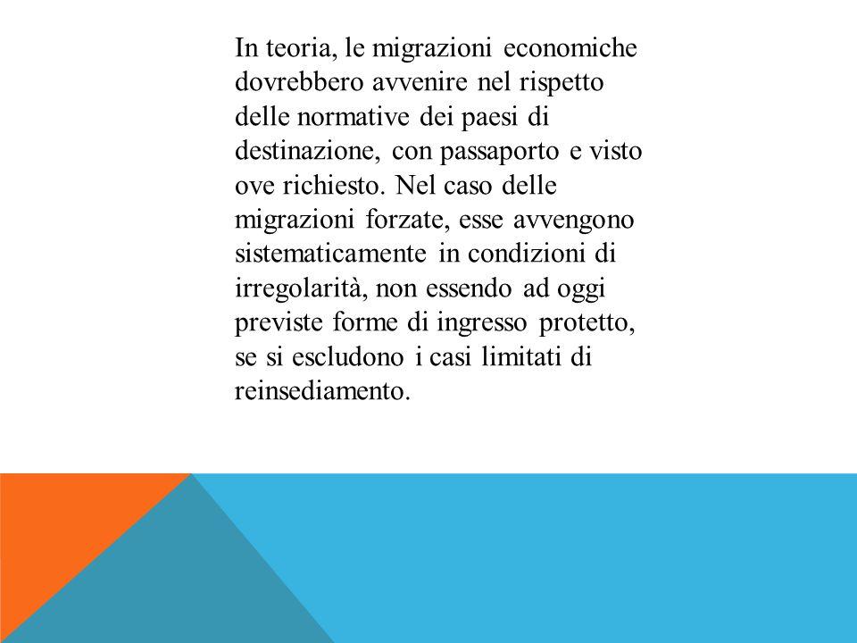 In teoria, le migrazioni economiche dovrebbero avvenire nel rispetto delle normative dei paesi di