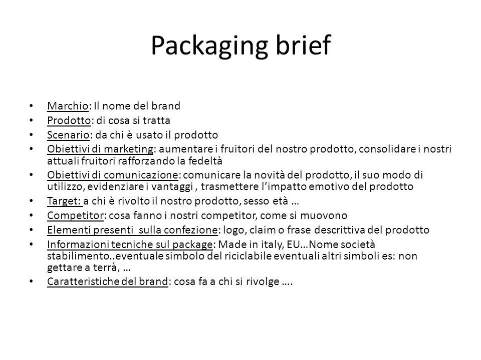 Packaging brief Marchio: Il nome del brand Prodotto: di cosa si tratta