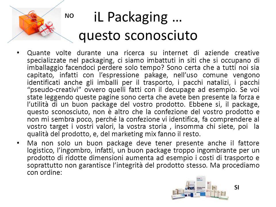 iL Packaging … questo sconosciuto
