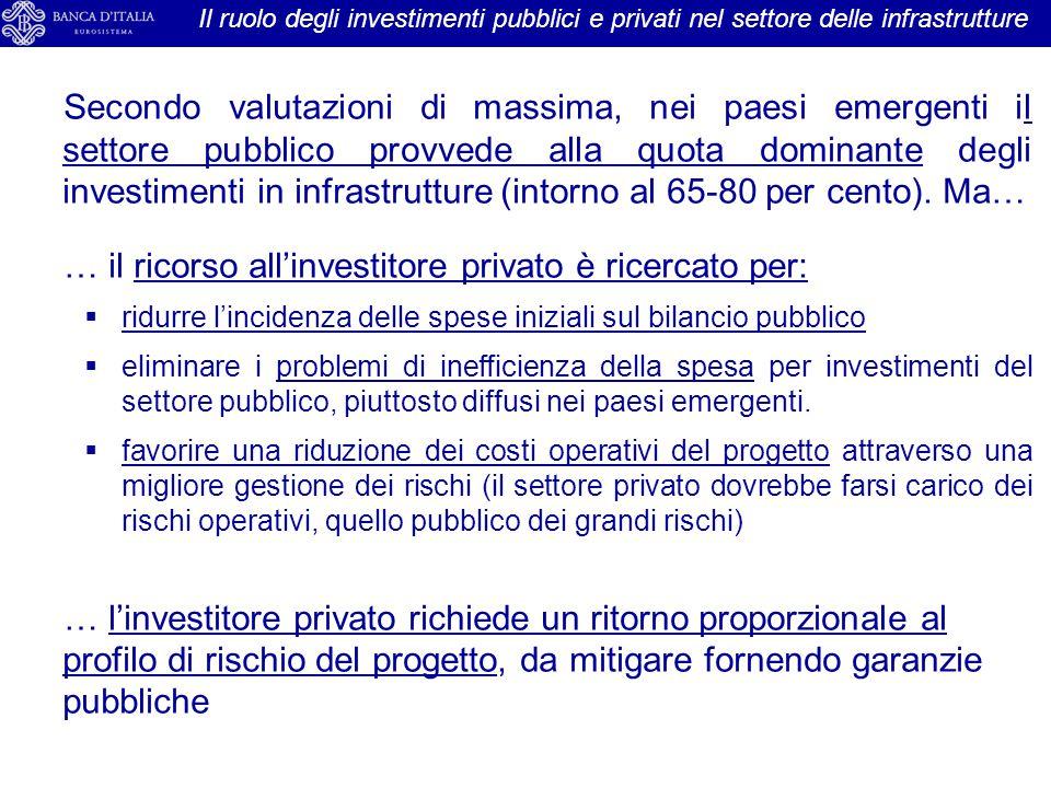 … il ricorso all'investitore privato è ricercato per: