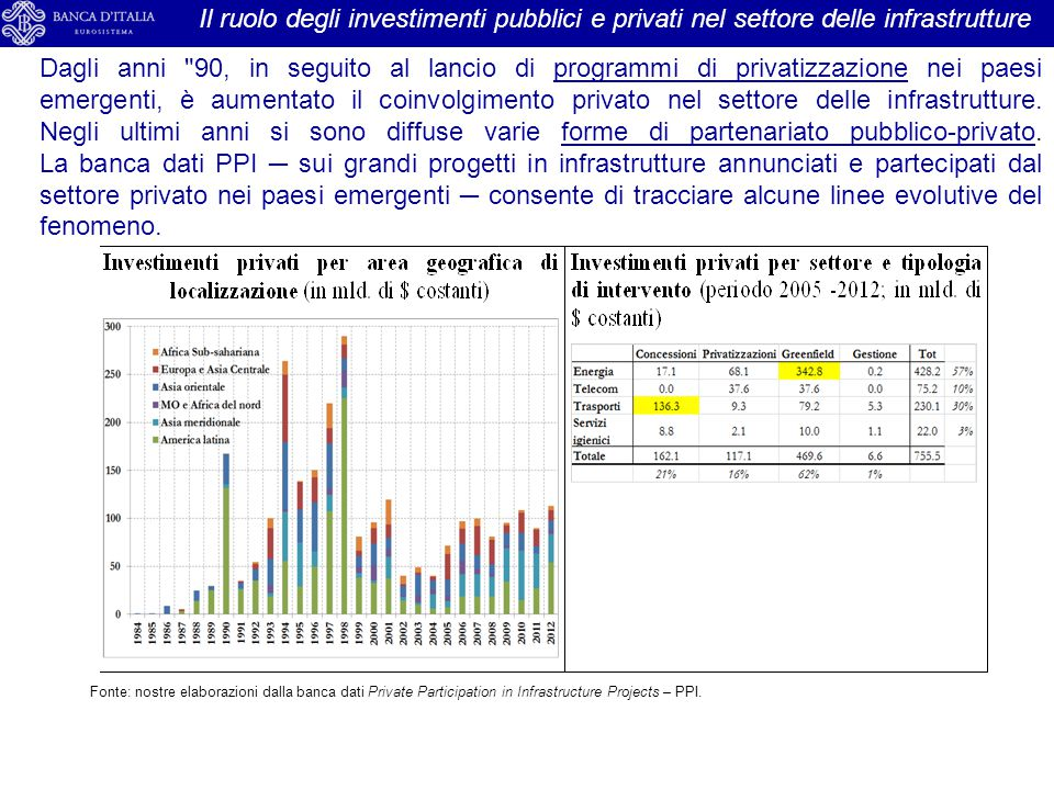 Il ruolo degli investimenti pubblici e privati nel settore delle infrastrutture