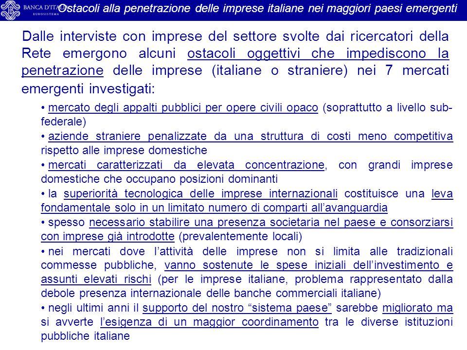 Ostacoli alla penetrazione delle imprese italiane nei maggiori paesi emergenti