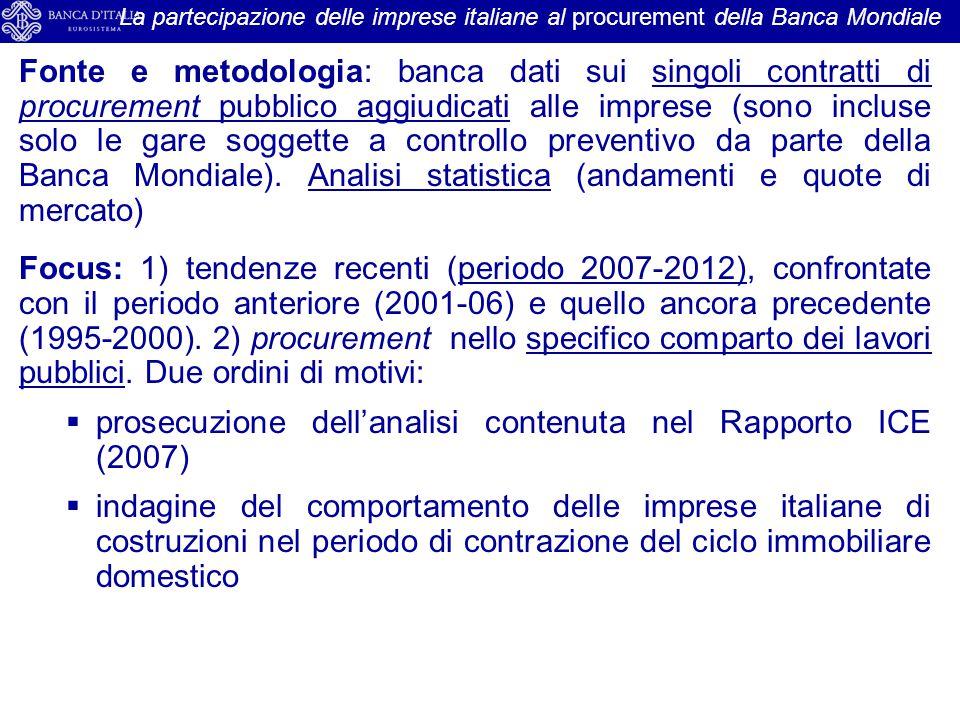 prosecuzione dell'analisi contenuta nel Rapporto ICE (2007)