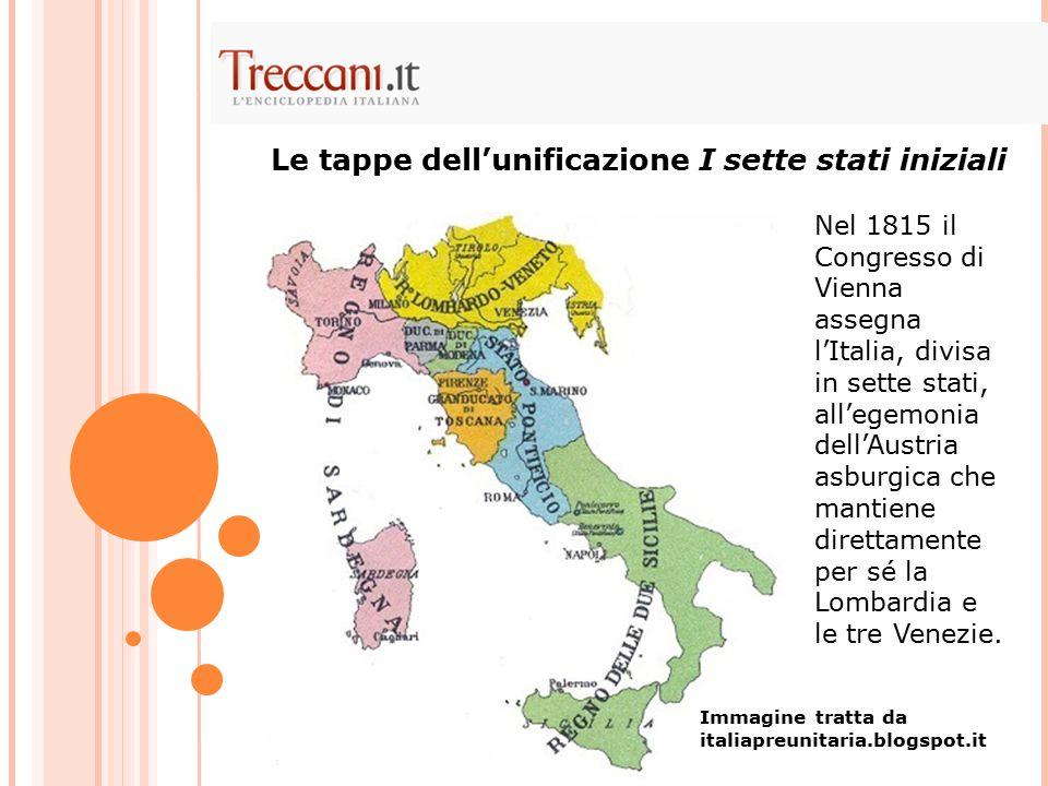 Le tappe dell'unificazione I sette stati iniziali