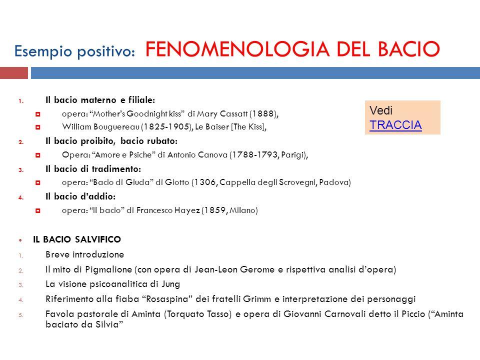 Esempio positivo: FENOMENOLOGIA DEL BACIO