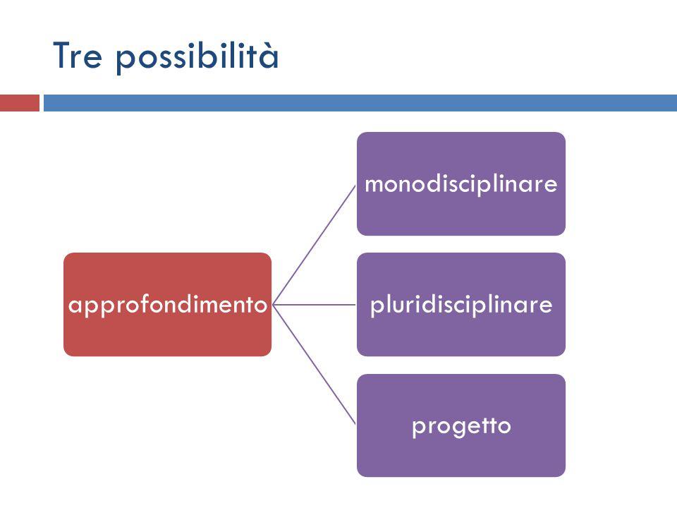 Tre possibilità approfondimento monodisciplinare pluridisciplinare