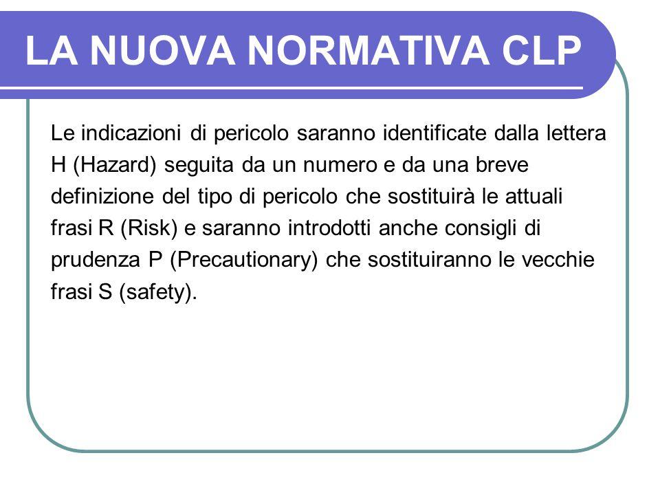 LA NUOVA NORMATIVA CLP Le indicazioni di pericolo saranno identificate dalla lettera. H (Hazard) seguita da un numero e da una breve.