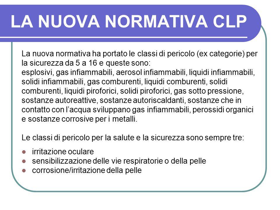 LA NUOVA NORMATIVA CLP La nuova normativa ha portato le classi di pericolo (ex categorie) per. la sicurezza da 5 a 16 e queste sono: